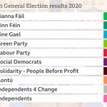General Election 2020: A student outlook
